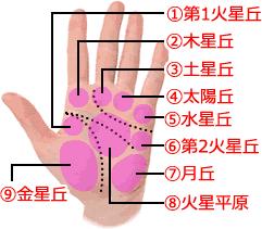 Hand5 0